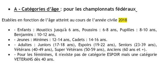 CATEGORIE CHAMPIONNAT